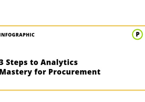 Infographic: 3 Steps to Analytics Mastery for Procurement