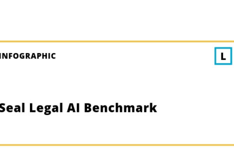 Infographic: Seal Legal AI Benchmark